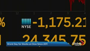 Dow Jones plummets into record-setting low