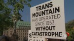 Rally for Trans Mountain pipeline in Ottawa Wednesday