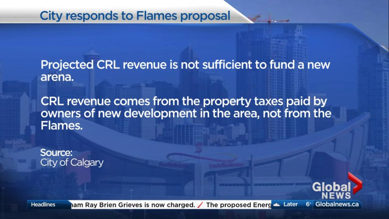 Calgary Flames release proposal for $500-million arena
