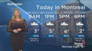 Global News Morning weather forecast: Wednesday May 1, 2019