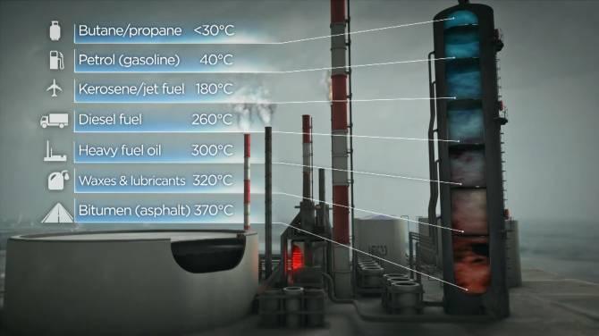 Mini Oil Refinery Cost