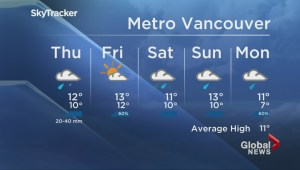 BC Evening Weather Forecast: Oct 31