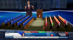 Ontario Election: The new make-up of Queen's Park