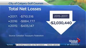 Calgarians paying for golf course losses: taxpayer group