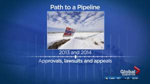 Keystone XL pipeline: A timeline of events