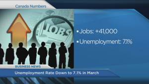 BIV: Unemployment rate down in March (02:59)