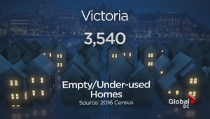 Victoria councilors push for empty homes tax