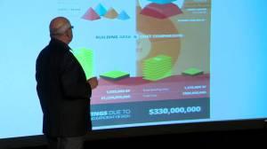 Ken King breaks down the financial details of CalgaryNEXT