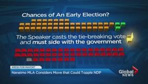 NDP MLA announces shift to local politics