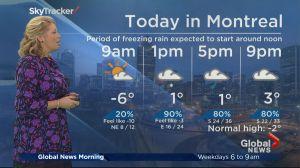 Global News Morning weather forecast: Friday, February 23