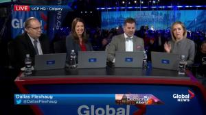 Alberta Election 2019: Global News panel says fight has begun for Premier-designate Jason Kenney