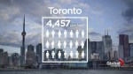 Toronto's population density significantly less compared to other major cities: study