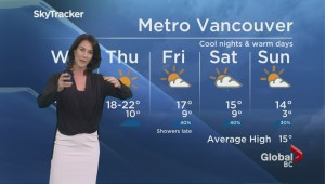 BC Evening Weather Forecast: Oct 3