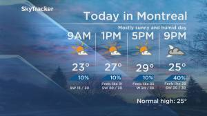 Global News Morning weather forecast: Thursday June 27, 2019