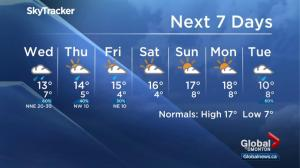 Global Edmonton weather forecast: Sept. 12