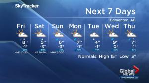 Edmonton weather forecast: April 25