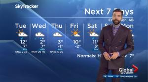 Edmonton afternoon weather forecast: Monday, September 10, 2018