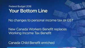 Federal Budget 2018: Modest budget prepares Liberals for election year