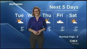 Peterborough beat a high temperature record Monday, reaching 10°C