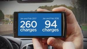 Distracted driving numbers up in Saskatchewan