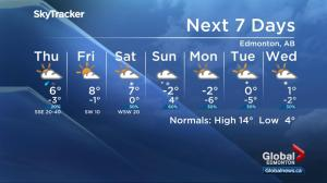 Global Edmonton weather forecast: Oct. 3