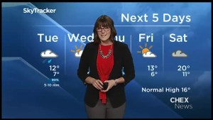 Cool and rainy conditions for Tuesday, temperatures rise mid to late week