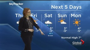 Light rain for Thursday, mixed precipitation expected Saturday
