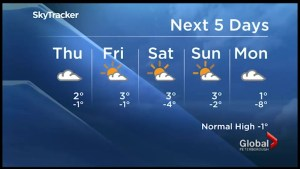 Chance of flurries overnight, a low of -5°C