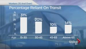 Transit plebiscite: Generation gap could impact vote