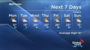 Hot weather coming to Calgary this week