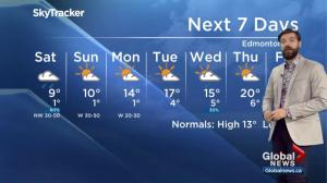 Global Edmonton weather forecast: April 20