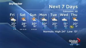Global Edmonton Weather Forecast: July 26