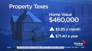 What Calgary's 2018 budget means for your pocketbook