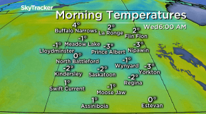 Saskatoon weather outlook: risk of frost Wednesday morning