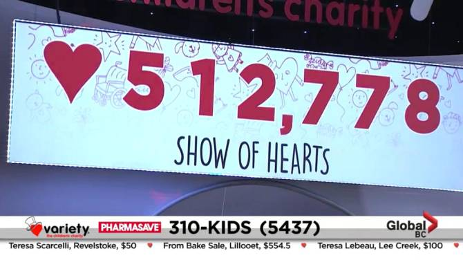 Variety Show of Hearts 2019 Telethon raises $5.5M for B.C. kids in need