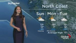 BC Evening Weather Forecast: Jul 22