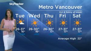 BC Afternoon Weather Forecast: Jul 23
