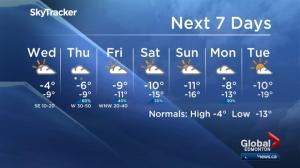 Global Edmonton weather forecast: Jan. 23
