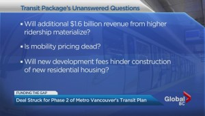 What will be the impact of this transit funding deal?