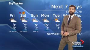 Global Edmonton weather forecast: Sept. 20