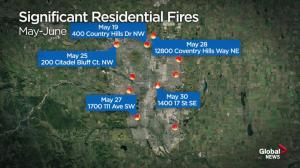 A list of major fires in Calgary May-June