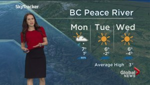 B.C. evening weather forecast: Mar 24