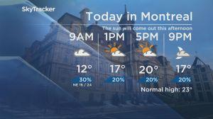 Global News Morning weather forecast: Wednesday, June 6