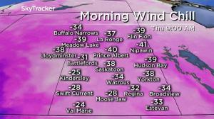 Saskatoon weather outlook: frigid start to February