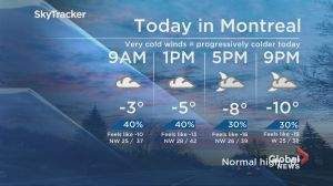 Global News Morning weather forecast: Thursday, January 10