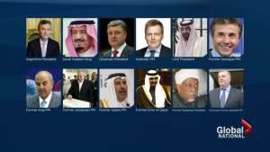 Panama Papers: Unprecedented leak reveals tax secrets of wealthy, powerful