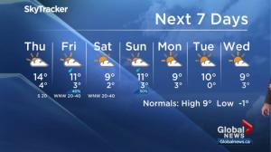 Global Edmonton weather forecast: Oct. 18