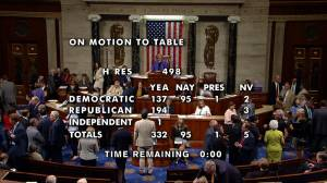U.S. House votes to set aside impeachment resolution against Trump (00:36)