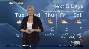 Global News Morning weather forecast: Tuesday, February 20