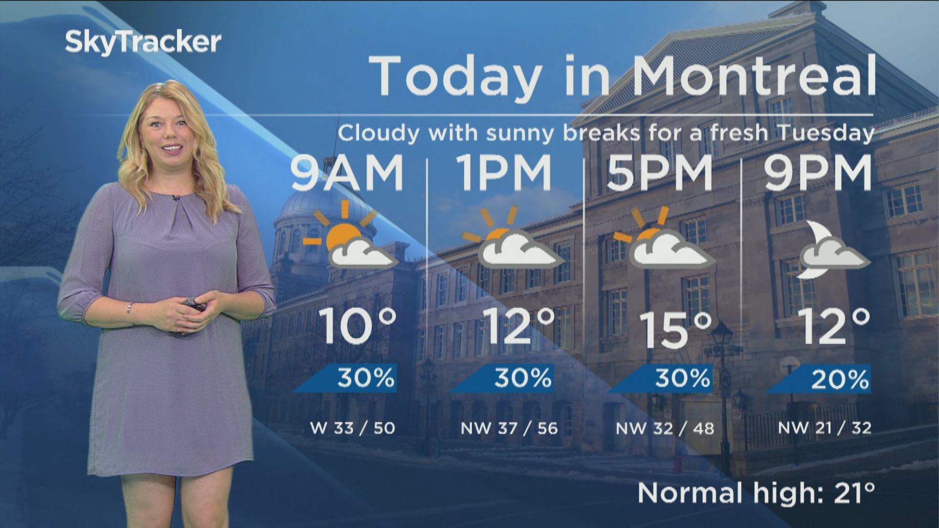 flipboard  global news morning weather forecast  tuesday